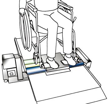 自動スタート:車椅子に乗ったまま入り口スロープから前進し、前輪が本体にかかると自動的に洗浄液を含んだ洗浄筒が回転し初めます。 前輪が洗浄筒に乗ったろころで通行を止め、前輪の洗浄を行います。